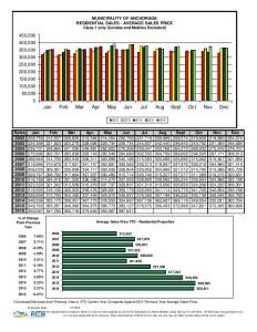 Market Charts June 2016